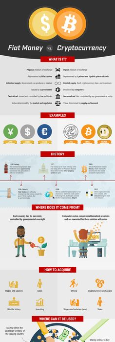 Cumparare bitcoin stock price