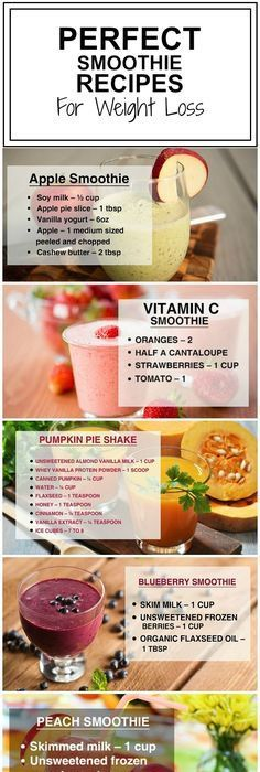 Go figure diet plan