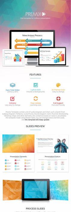 Medicare 3 in 1 bundle powerpoint template apresentao premix one template for millions presentation toneelgroepblik Images