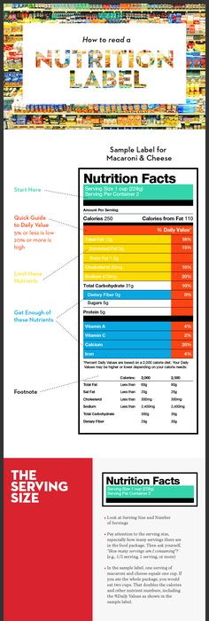 Healthy Or Not Food Labels  Food Facts Food And School