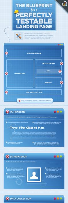 travel and breaks page INFOGRAPHIC Yearbook! Pinterest - copy blueprint network design