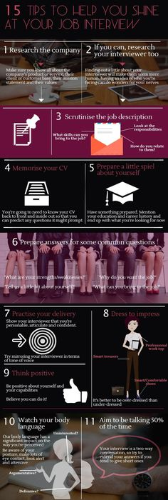 Before you go to a job interview\u2026 Job interviews, Resume advice