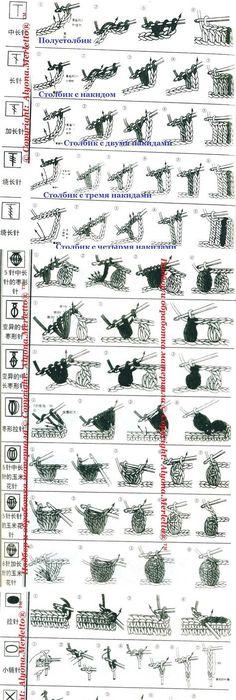 Crochet da Marcella \'\'A arte do croche\'\': Toalha de banho -bicos ...