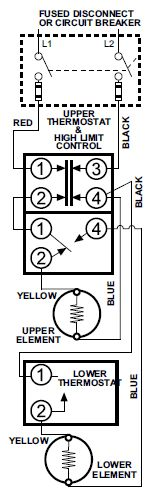 mobile home wiring diagrams mobile home electrical service pole overhead wiring ... #15