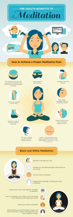 How Yoga Transforms Your Body Infographic Is One Of The Best Infographics Created In Health Category Check Out N