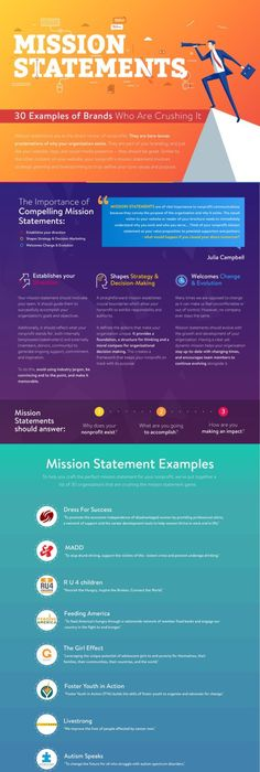 Interior Design Mission Statements Examples Thinking Design Want - new 11 personal brand statement example