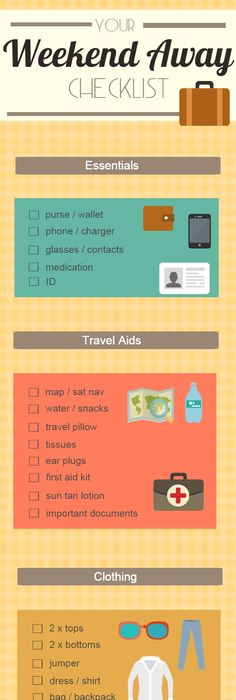 Hotel Weekend Packing List For Teens  Google Search  Travel