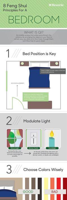 Ikea Bogenle feng shui tipps fürs schlafzimmer feng shui roomliving
