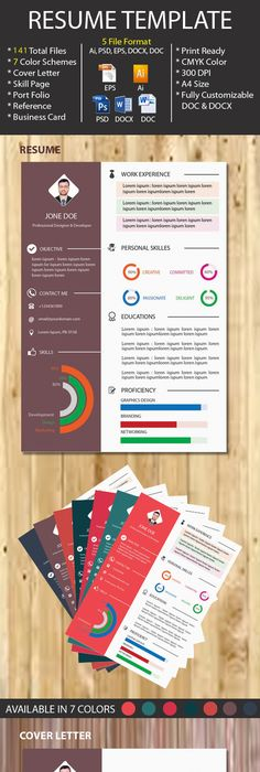 Homebrewedgraphics - Services Screen Visual Resume  Website