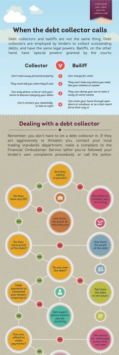 A Debt Collector Working On Behalf Of A Creditor Can Do Little