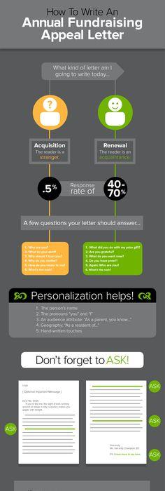 LetterwritingserviceNet Provides The Business Letter Writing