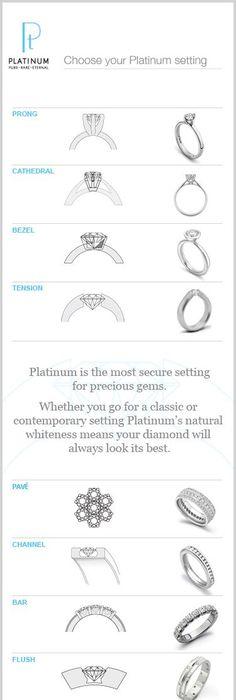 Diamond Size Chart  Google Search  Anillos    Diamond