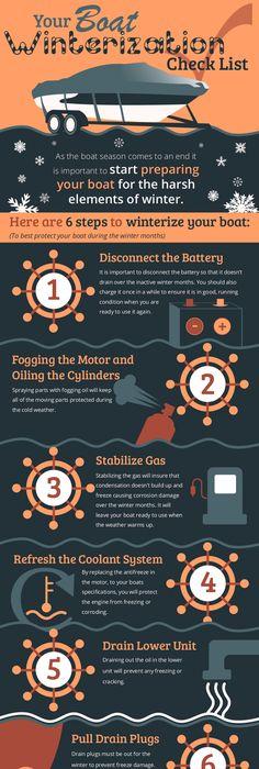 Boat Maintenance How to Use Gel Coat DetailXPerts Blog #boatingtips
