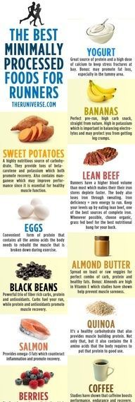 Five foods that burn body fat