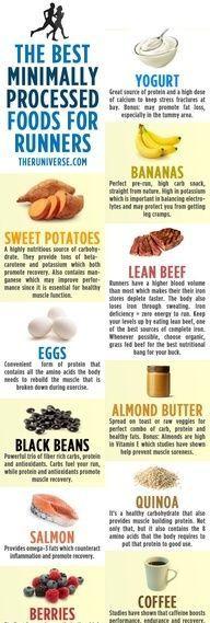 Five foods that burn body fat