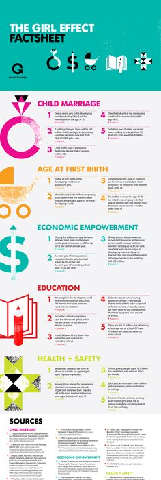 Infographic For Idea On The State Of Education  Creative