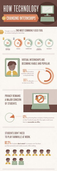 InternshipsInfographic      Internship Stats