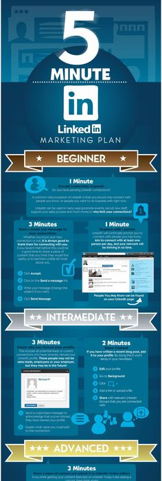 Professional LinkedIn Profile Tips A Checklist of 17 Must-Have