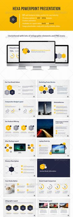 Neuron Powerpoint Presentation Template | Powerpoint presentation ...