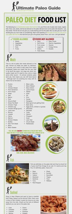 Healthy portion sizes with guest blogger kendra peterson portion paleo diet food list infographic bryttin schwenk schwenk jones is this what you forumfinder Choice Image