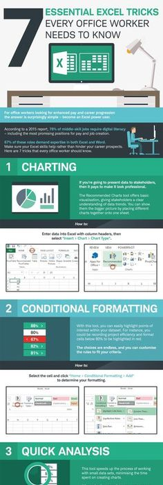 How to Master Microsoft Office Excel Microsoft office, Microsoft - microsoft spreadsheet program crossword