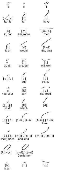 pitman new era shorthand dictionary