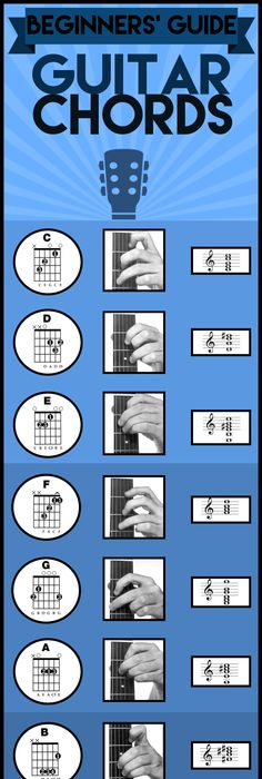 guitar string diagram guitar notes for beginners songs guitar notes strings chart yes. Black Bedroom Furniture Sets. Home Design Ideas