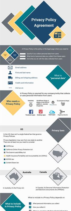 Privacy Policy Url For Facebook App  Privacy Policy App And Facebook