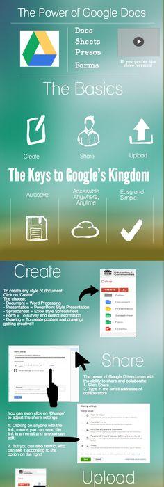 Google Docs and The Common Core Google Pinterest Google docs