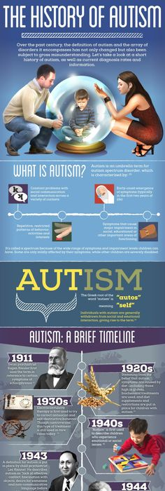 CDC estimates 1 in 68 school-aged children have autism; no ...