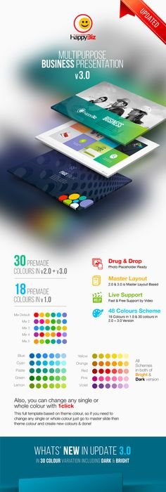 Business Plan Infographic Powerpoint Proposal Goal Product