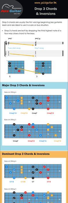 How To Play Jazzy Jimi Hendrix Chords Jazz Guitar Jazz And Guitars