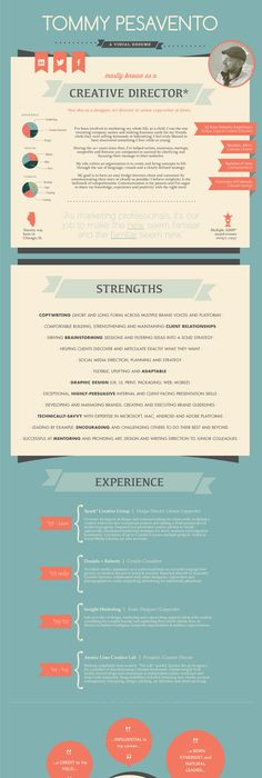 Examples Of The Different Types Of Nontraditional Resumes