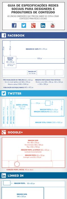 This infographic that has all of the details on Facebooku0027s latest ad - copy blueprint social media marketing agency