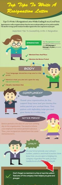 How To Write A  Week Resignation Letter Infographic  Writing