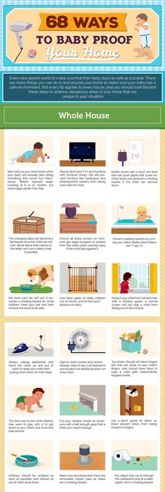 Baby Proofing Infographic Do We Need To Go That Crazy