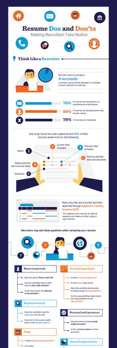 The Best Skills to Put on a Resume Infographic Infographic, Job