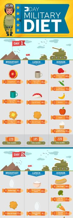 How much weight can you lose on the fast diet in a week picture 5