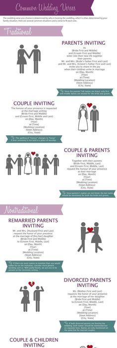 Short Love Quotes Wedding Invitations   Wedding Invitation ...