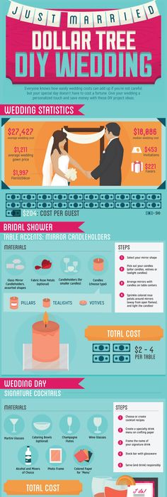 Pin by Stephanie Little on Indeed!!   Pinterest   Wedding