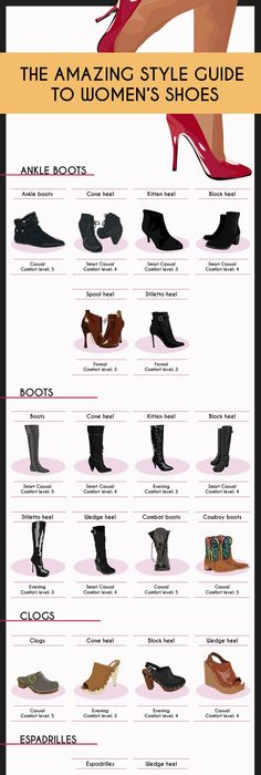 Forum | Learn English | Vocabulary: The Amazing Style Guide to Women's Shoes  | Fluent