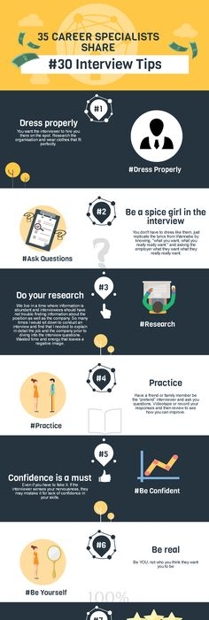 Interviewing Tips Top 10 Job Interview Mistakes Infographic  Job Interviews .