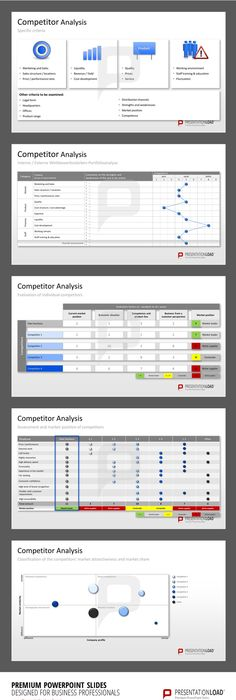 Competitor Analysis Powerpoint Templates Use This Diagram To