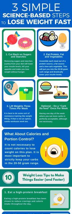 Losing belly fat after weight loss