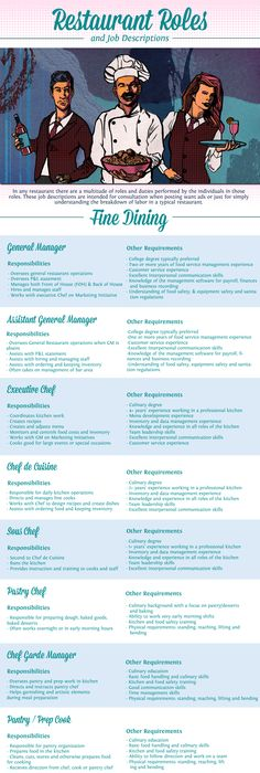 Printable Budget Worksheet  Catering Ideas And Catering