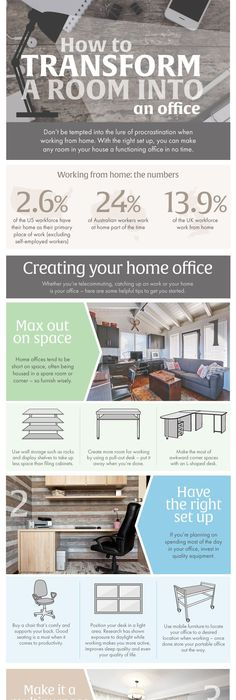 Do You Work From Home? Do You Like Your Office Space? Whether You Have