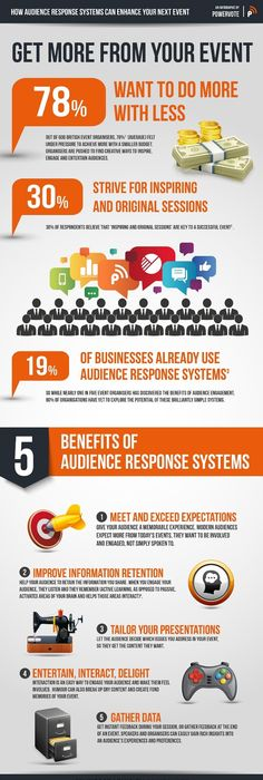 Infographic from Logistik giving tips for event organisers to - fresh blueprint events pictures
