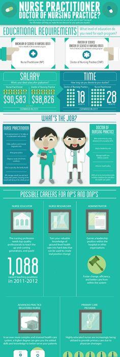 experienced nursing resume  u2026