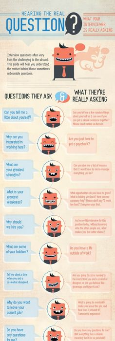 Hearing The Real Question   Interview Tips (infographic). So Good I Need ...