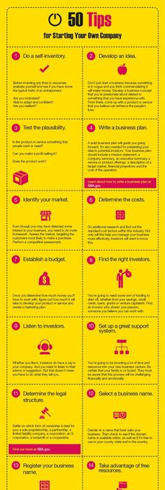 18 Step Small Business Startup Checklist Starting a small business